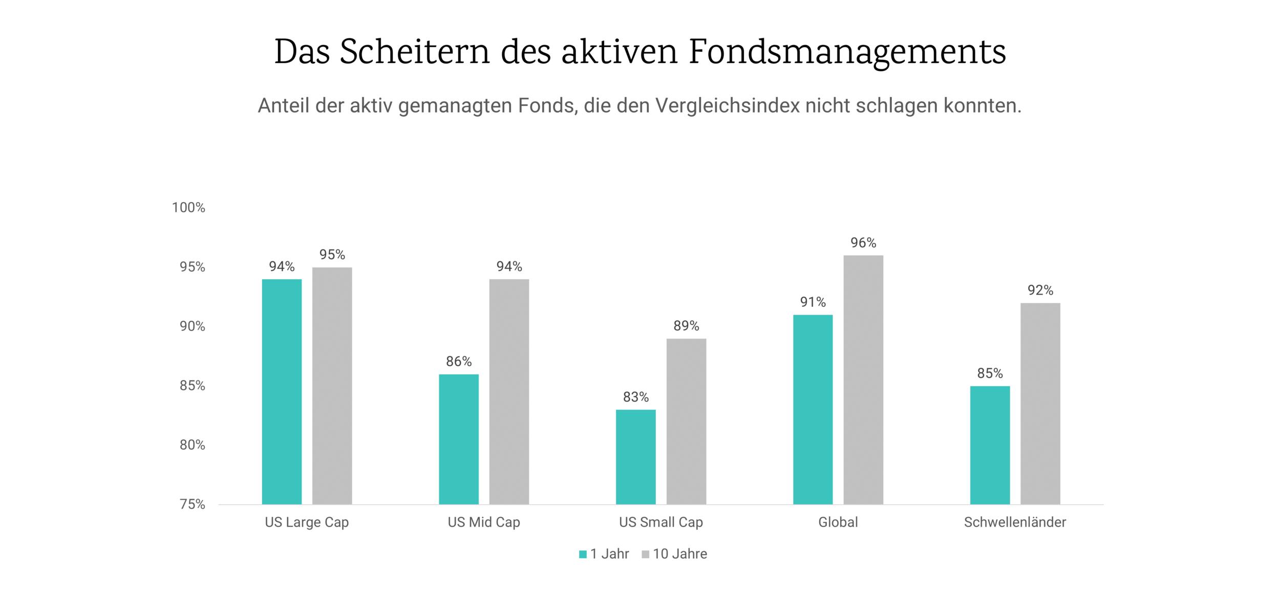 aktives-vs-passives-fondsmanagement-hd