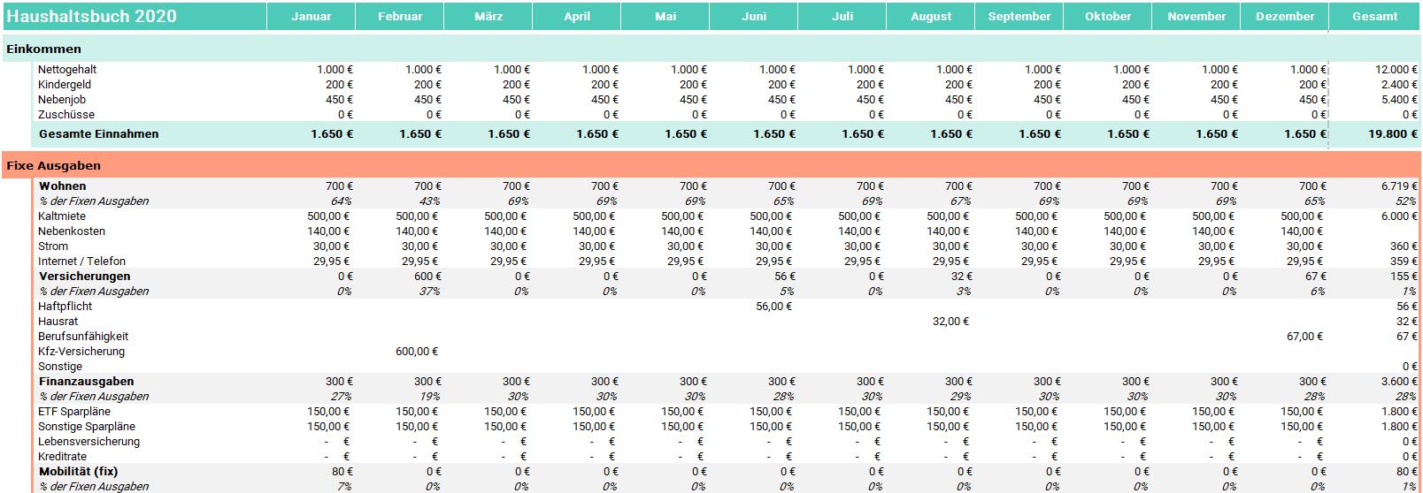 Screenshot des Private Finanzen Verwalten Tools