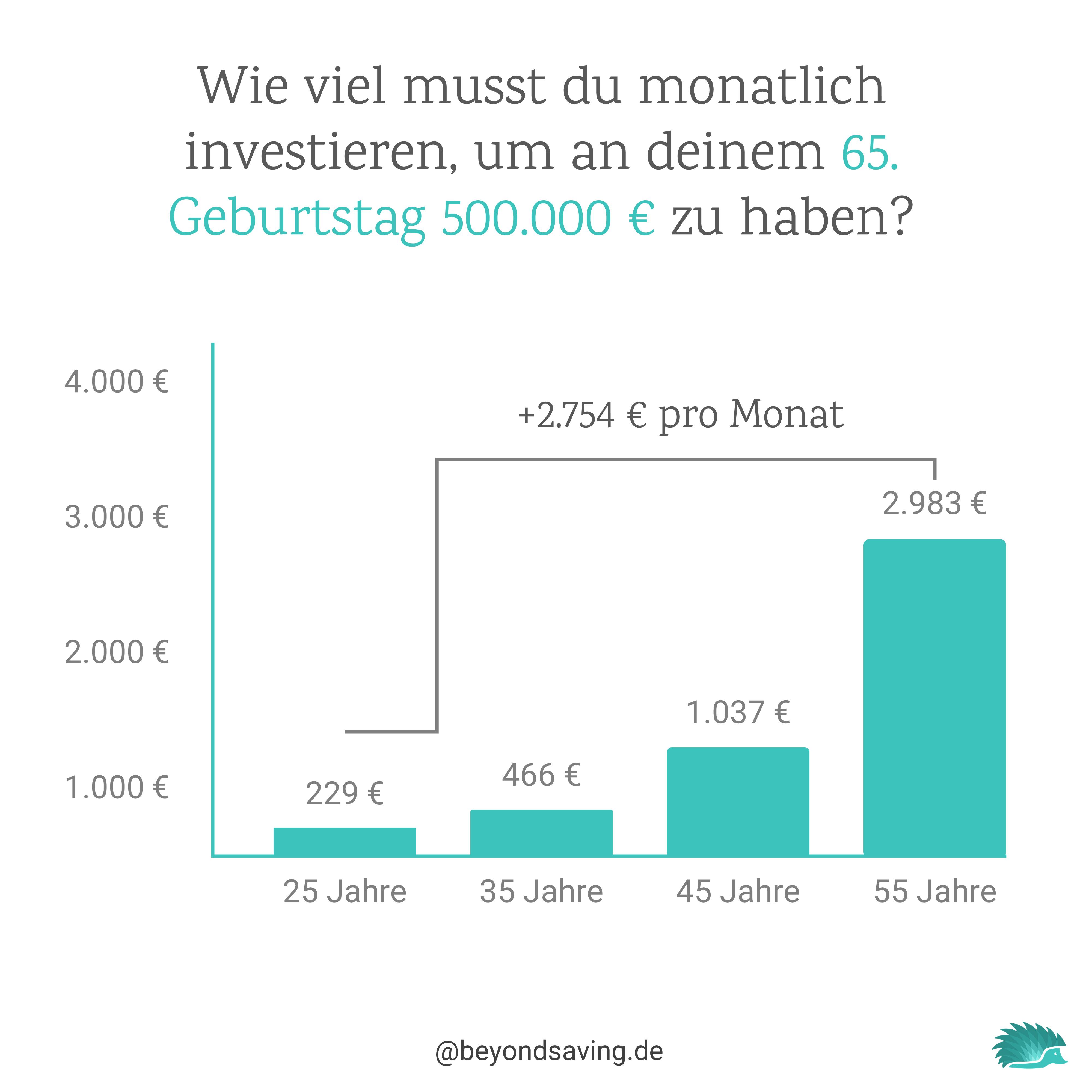 zeit-ist-geld-grafik