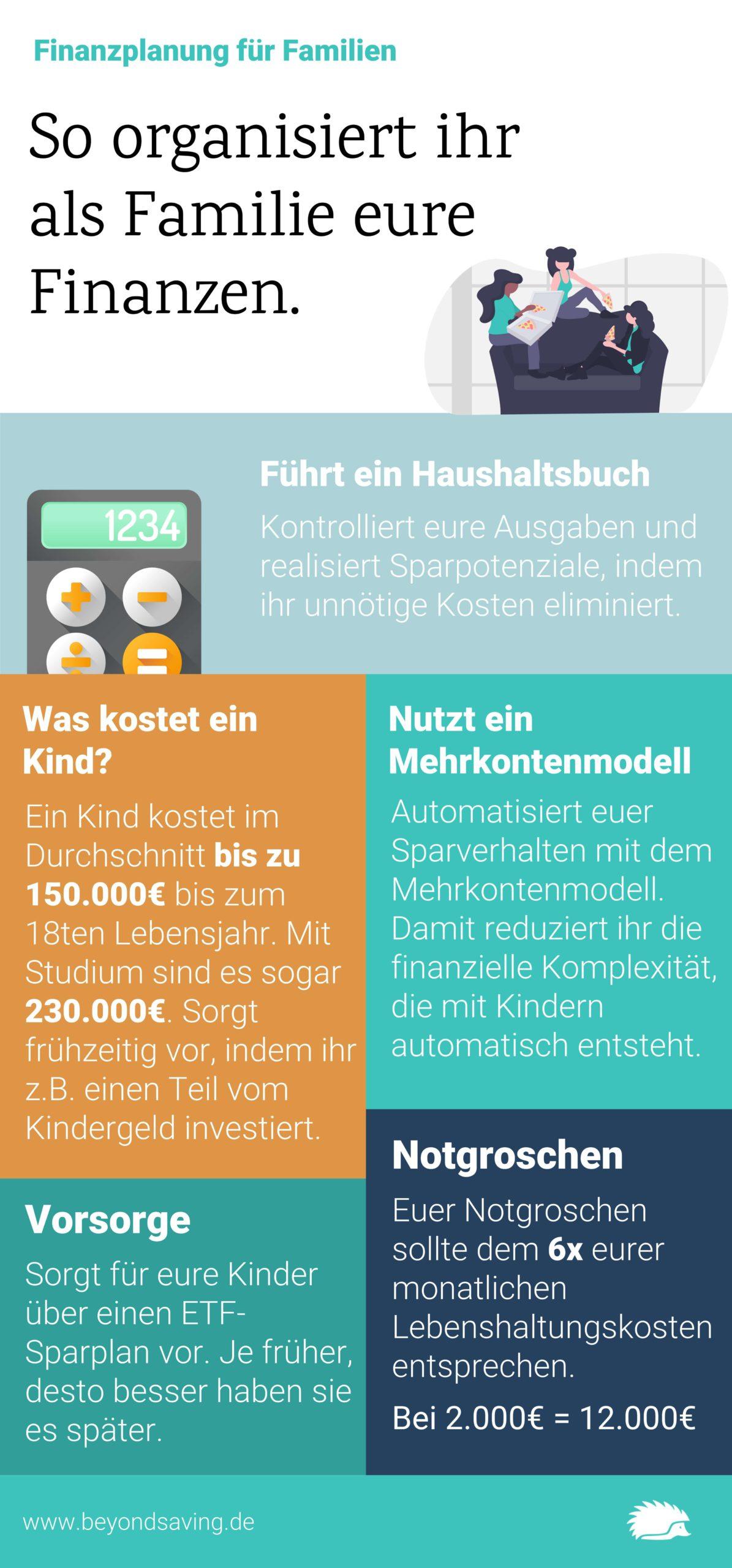Famile-Finanzplanung